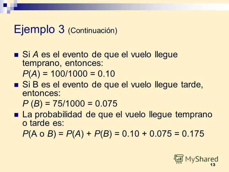 13 Ejemplo 3 (Continuación) Si A es el evento de que el vuelo llegue temprano, entonces: P(A) = 100/1000 = 0.10 Si B es el evento de que el vuelo llegue tarde, entonces: P (B) = 75/1000 = 0.075 La probabilidad de que el vuelo llegue temprano o tarde