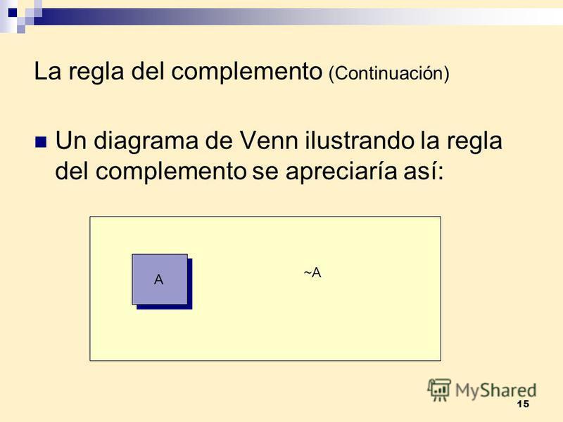 15 La regla del complemento (Continuación) Un diagrama de Venn ilustrando la regla del complemento se apreciaría así: A A ~A