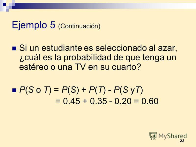 22 Ejemplo 5 (Continuación) Si un estudiante es seleccionado al azar, ¿cuál es la probabilidad de que tenga un estéreo o una TV en su cuarto? P(S o T) = P(S) + P(T) - P(S yT) = 0.45 + 0.35 - 0.20 = 0.60
