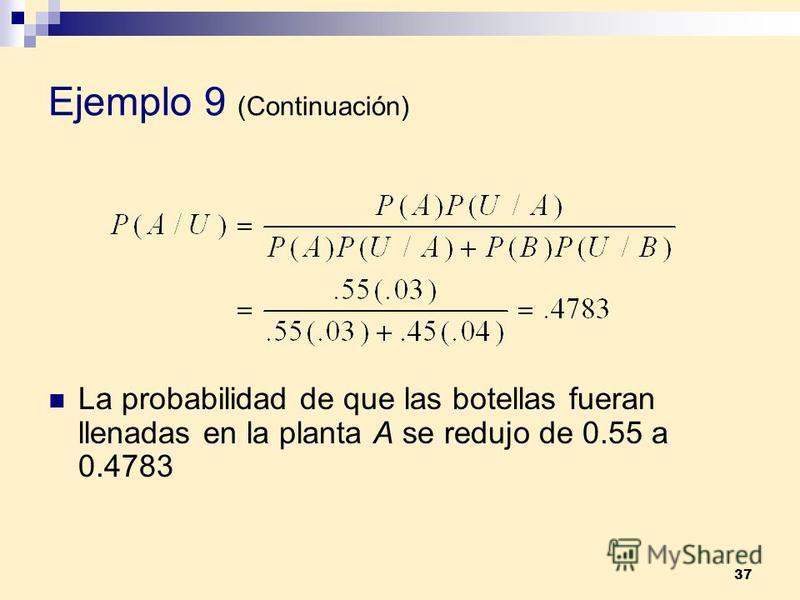 37 Ejemplo 9 (Continuación) La probabilidad de que las botellas fueran llenadas en la planta A se redujo de 0.55 a 0.4783