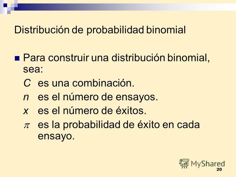 20 Distribución de probabilidad binomial Para construir una distribución binomial, sea: Ces una combinación. nes el número de ensayos. xes el número de éxitos. es la probabilidad de éxito en cada ensayo.