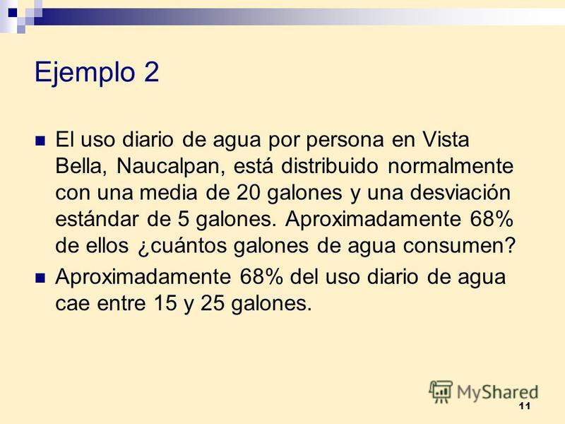 11 Ejemplo 2 El uso diario de agua por persona en Vista Bella, Naucalpan, está distribuido normalmente con una media de 20 galones y una desviación estándar de 5 galones. Aproximadamente 68% de ellos ¿cuántos galones de agua consumen? Aproximadamente