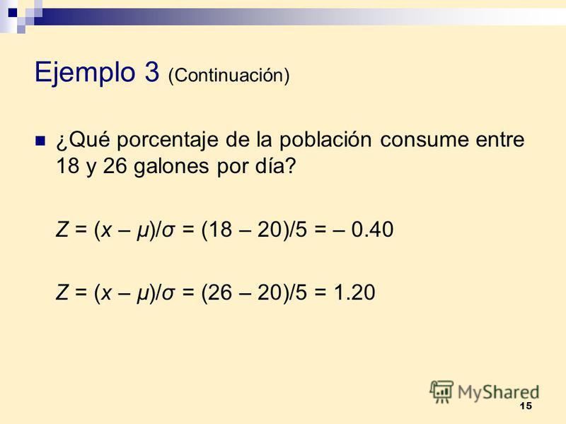 15 Ejemplo 3 (Continuación) ¿Qué porcentaje de la población consume entre 18 y 26 galones por día? Z = (x – µ)/σ = (18 – 20)/5 = – 0.40 Z = (x – µ)/σ = (26 – 20)/5 = 1.20