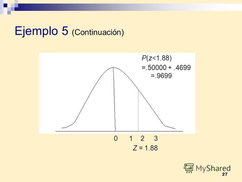 27 Ejemplo 5 (Continuación) 0123 Z = 1.88 P(z<1.88) =.50000 +.4699 =.9699