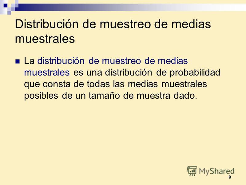 9 Distribución de muestreo de medias muestrales La distribución de muestreo de medias muestrales es una distribución de probabilidad que consta de todas las medias muestrales posibles de un tamaño de muestra dado.