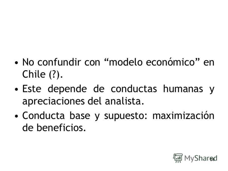 14 No confundir con modelo económico en Chile (?). Este depende de conductas humanas y apreciaciones del analista. Conducta base y supuesto: maximización de beneficios.