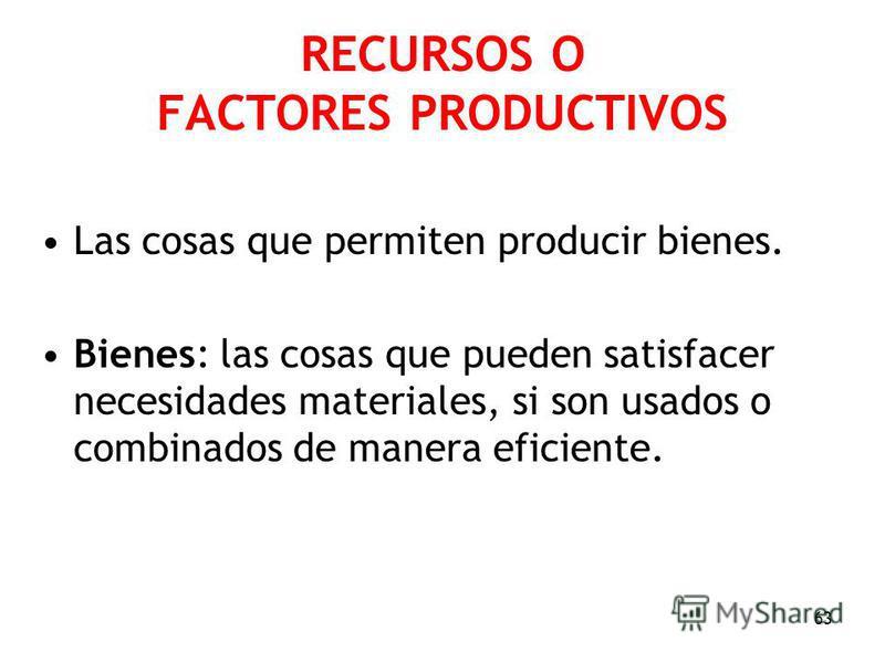 63 RECURSOS O FACTORES PRODUCTIVOS Las cosas que permiten producir bienes. Bienes: las cosas que pueden satisfacer necesidades materiales, si son usados o combinados de manera eficiente.