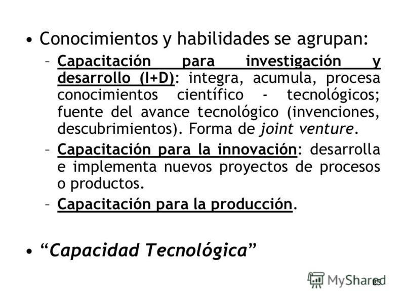 85 Conocimientos y habilidades se agrupan: –Capacitación para investigación y desarrollo (I+D): integra, acumula, procesa conocimientos científico - tecnológicos; fuente del avance tecnológico (invenciones, descubrimientos). Forma de joint venture. –
