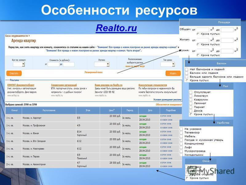 Realto.ru Особенности ресурсов
