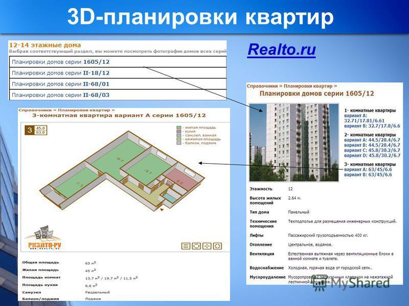 3D-планировки квартир Realto.ru