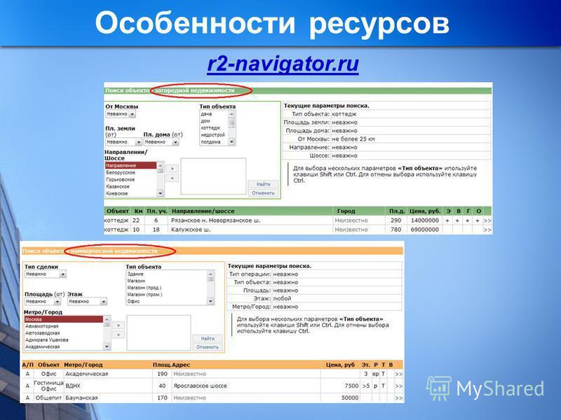 Особенности ресурсов r2-navigator.ru