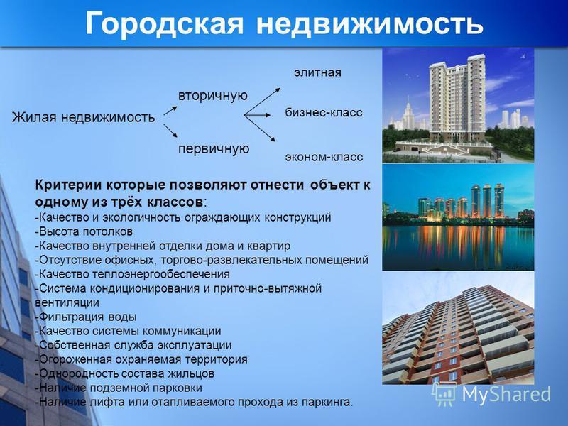 Городская недвижимость Жилая недвижимость первичную вторичную элитная бизнес-класс эконом-класс Критерии которые позволяют отнести объект к одному из трёх классов: -Качество и экологичность ограждающих конструкций -Высота потолков -Качество внутренне