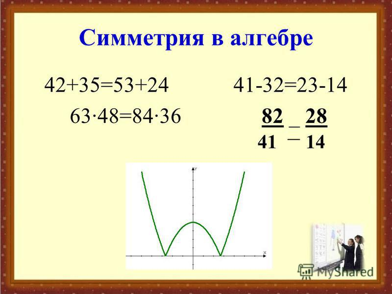 Симметрия в алгебре 42+35=53+24 41-32=23-14 63·48=84·36 82 _ 28 41 ¯ 14