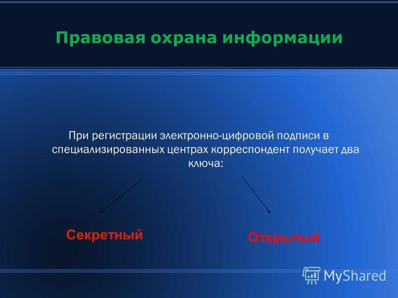 Правовая охрана информации При регистрации электронно-цифровой подписи в специализированных центрах корреспондент получает два ключа: Секретный Открытый