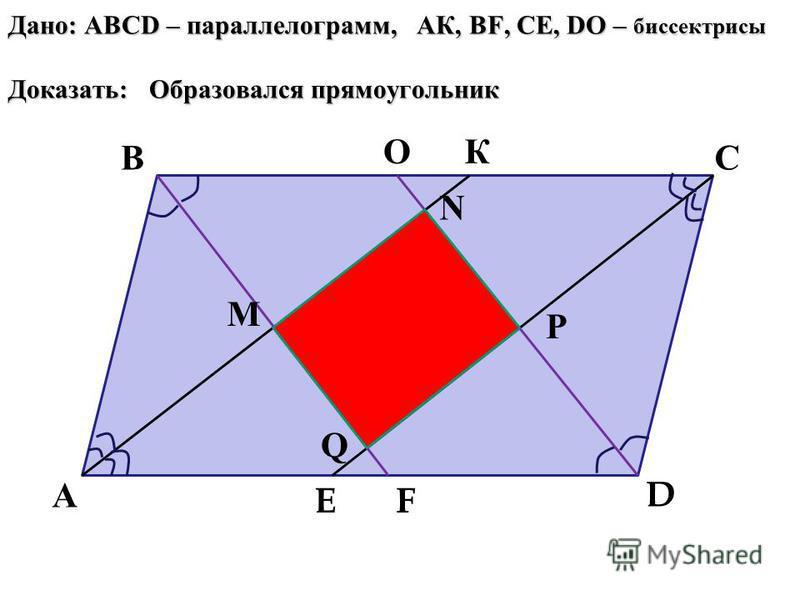 Дано: АВСD – параллелограмм, АК, ВF, CE, DО – биссектрисы Доказать: Образовался прямоугольник А В ОК С D FE М N P Q