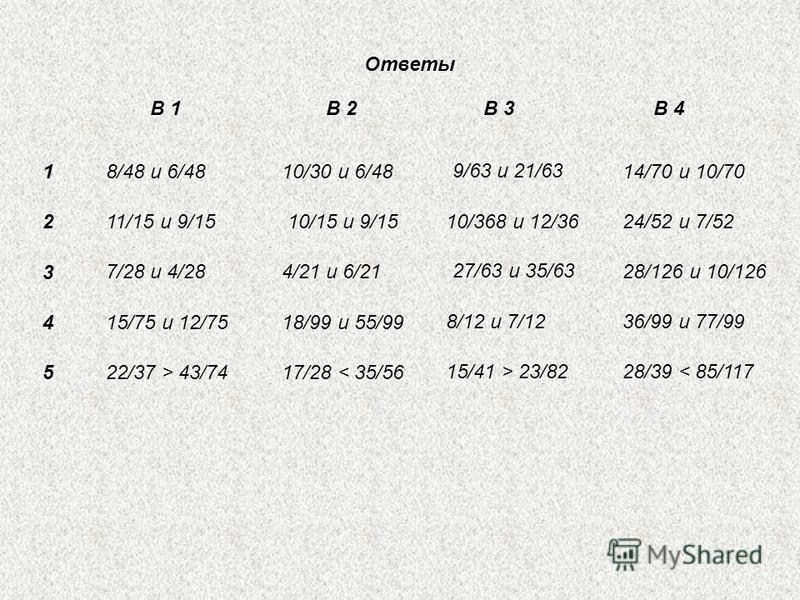 Ответы В 1В 2В 3В 4 8/48 и 6/4810/30 и 6/48 9/63 и 21/63 14/70 и 10/70 11/15 и 9/15 10/15 и 9/15 10/368 и 12/3624/52 и 7/52 7/28 и 4/284/21 и 6/21 27/63 и 35/63 28/126 и 10/126 15/75 и 12/7518/99 и 55/99 8/12 и 7/1236/99 и 77/99 22/37 > 43/7417/28 <