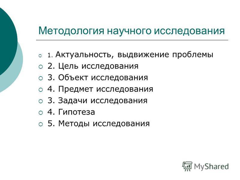 Методология научного исследования 1. Актуальность, выдвижение проблемы 2. Цель исследования 3. Объект исследования 4. Предмет исследования 3. Задачи исследования 4. Гипотеза 5. Методы исследования