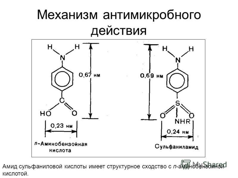Механизм антимикробного действия Амид сульфаниловой кислоты имеет структурное сходство с п-аминобензойной кислотой.