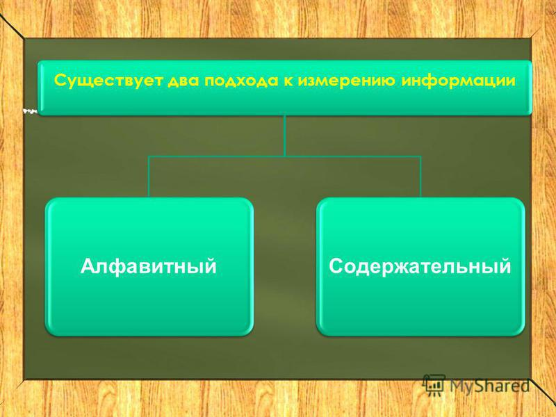Существует два подхода к измерению информации Алфавитный Содержательный