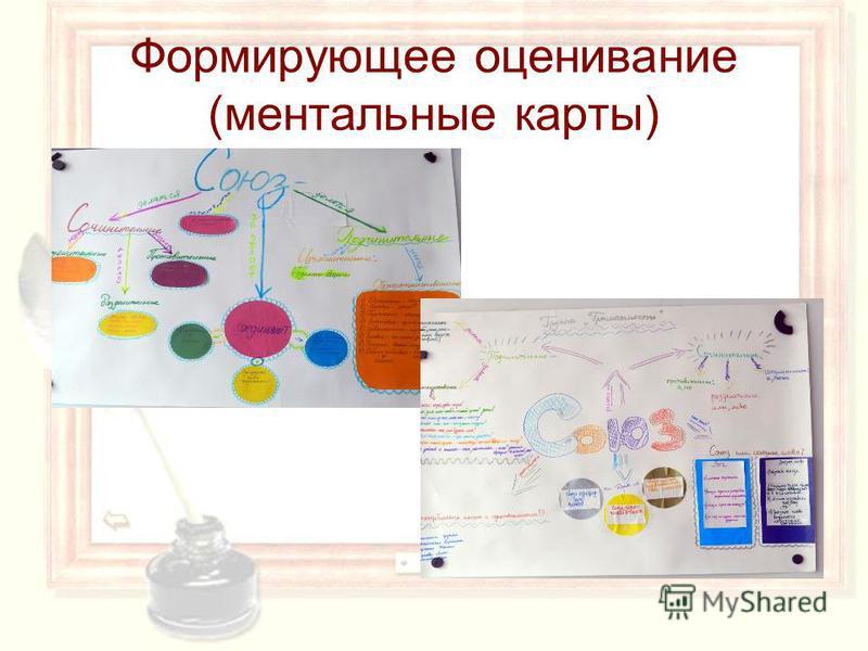 Формирующее оценивание (ментальные карты)