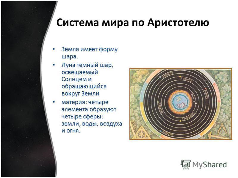 Система мира по Аристотелю Земля имеет форму шара. Земля имеет форму шара. Луна темный шар, освещаемый Солнцем и обращающийся вокруг Земли Луна темный шар, освещаемый Солнцем и обращающийся вокруг Земли материя: четыре элемента образуют четыре сферы: