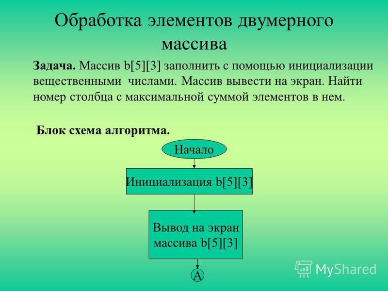 Обработка элементов двумерного массива Задача. Массив b[5][3] заполнить с помощью инициализации вещественными числами. Массив вывести на экран. Найти номер столбца с максимальной суммой элементов в нем. Блок схема алгоритма. Начало Инициализация b[5]