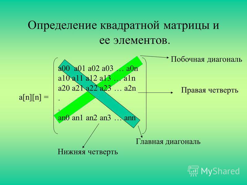 Определение квадратной матрицы и ее элементов. a[n][n] = a00 а 01 а 02 а 03 … а 0n a10 a11 a12 a13 … a1n a20 a21 a22 a23 … a2n. an0 an1 an2 an3 … ann Главная диагональ Побочная диагональ Правая четверть Нижняя четверть