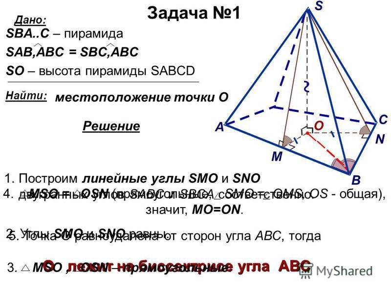 Задача 1Решение Дано: Найти: местоположение точки О SBА..C – пирамида SAB,ABC = SBC,ABC SO – высота пирамиды SABCD О лежит на биссектрисе угла АВС 1. Построим линейные углы SMO и SNO двугранных углов SABC и SBCA соответственно. 2. Углы SMO и SNO равн