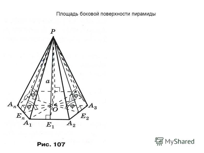 Площадь боковой поверхности пирамиды