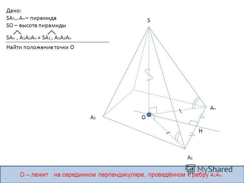 О – лежит … S A1A1 A2A2 AnAn O H Дано: SA 1 …A n – пирамида SO – высота пирамиды SA n, A 1 A 2 A n = SA 1, A 1 A 2 A n Найти положение точки О на серединном перпендикуляре, проведённом к ребру A 1 A n.
