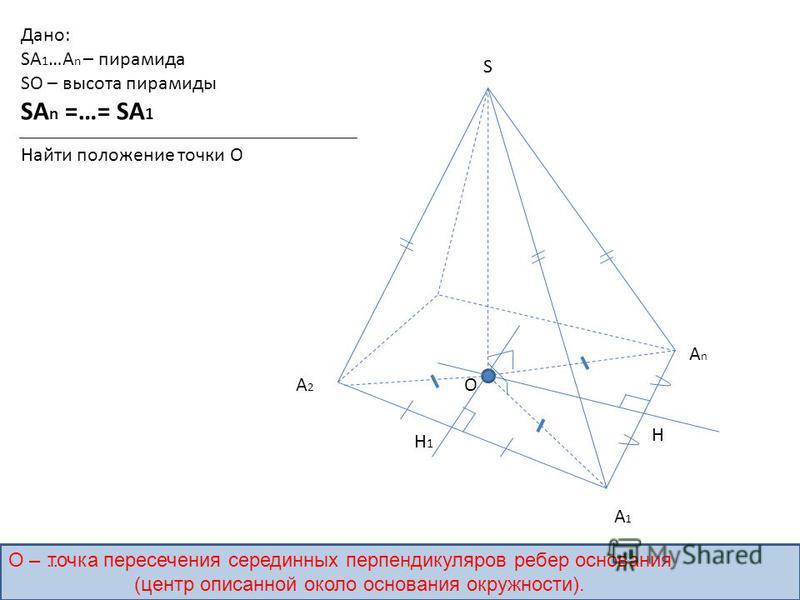S A1A1 A2A2 AnAn O H Дано: SA 1 …A n – пирамида SO – высота пирамиды SA n =…= SA 1 Найти положение точки О О – … H1H1 точка пересечения серединных перпендикуляров ребер основания (центр описанной около основания окружности).