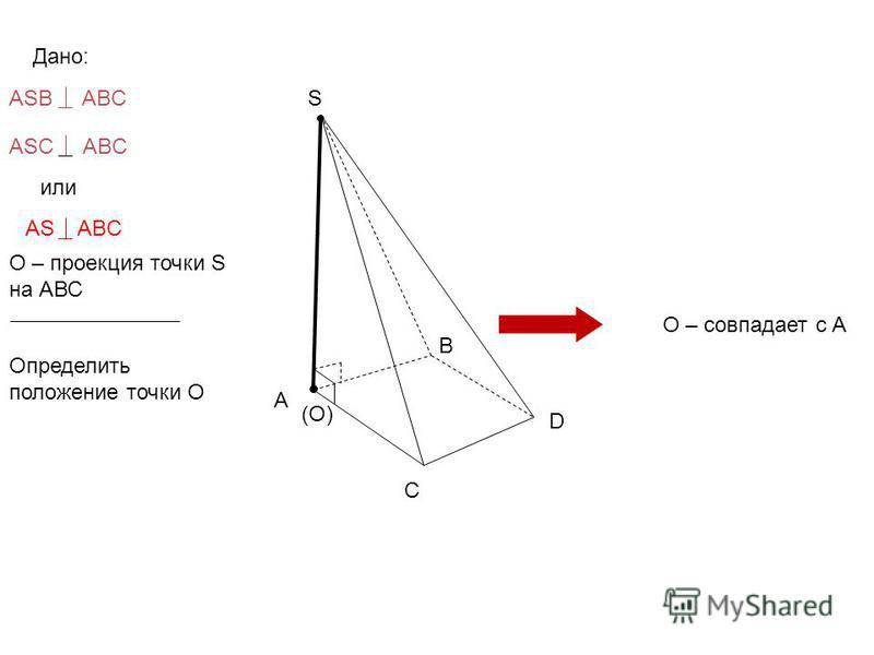 Дано: ASB ABC ASC ABC или AS ABC S A B C D (O) O – совпадает с А Определить положение точки О O – проекция точки S на АВС
