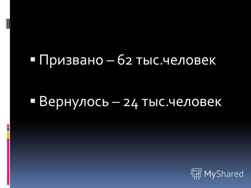 1 вопрос Сколько человек было призвано в Красную Армию из Якутии и сколько вернулось?