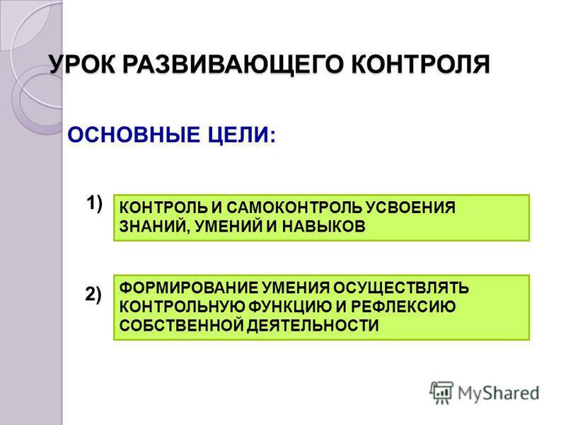 УРОК РАЗВИВАЮЩЕГО КОНТРОЛЯ ОСНОВНЫЕ ЦЕЛИ: ФОРМИРОВАНИЕ УМЕНИЯ ОСУЩЕСТВЛЯТЬ КОНТРОЛЬНУЮ ФУНКЦИЮ И РЕФЛЕКСИЮ СОБСТВЕННОЙ ДЕЯТЕЛЬНОСТИ 1) 2) КОНТРОЛЬ И САМОКОНТРОЛЬ УСВОЕНИЯ ЗНАНИЙ, УМЕНИЙ И НАВЫКОВ
