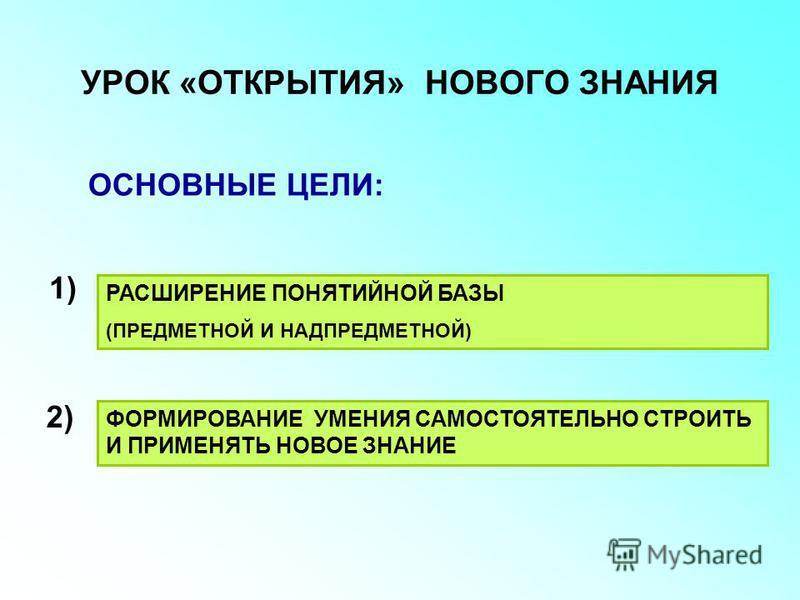 ОСНОВНЫЕ ЦЕЛИ: РАСШИРЕНИЕ ПОНЯТИЙНОЙ БАЗЫ (ПРЕДМЕТНОЙ И НАДПРЕДМЕТНОЙ) ФОРМИРОВАНИЕ УМЕНИЯ САМОСТОЯТЕЛЬНО СТРОИТЬ И ПРИМЕНЯТЬ НОВОЕ ЗНАНИЕ 1) 2) УРОК «ОТКРЫТИЯ» НОВОГО ЗНАНИЯ