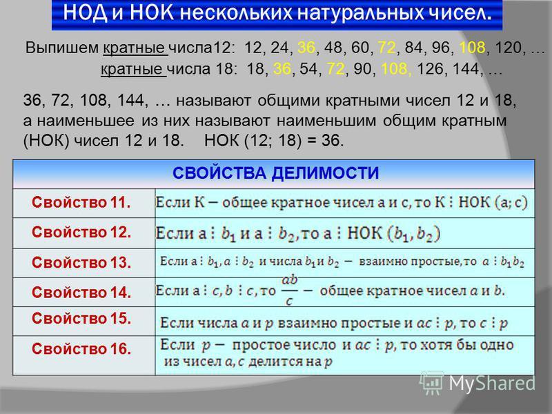 НОД и НОК нескольких натуральных чисел. Выпишем кратные числа 12: 12, 24, 36, 48, 60, 72, 84, 96, 108, 120, … кратные числа 18: 18, 36, 54, 72, 90, 108, 126, 144, … 36, 72, 108, 144, … называют общими кратными чисел 12 и 18, а наименьшее из них назыв