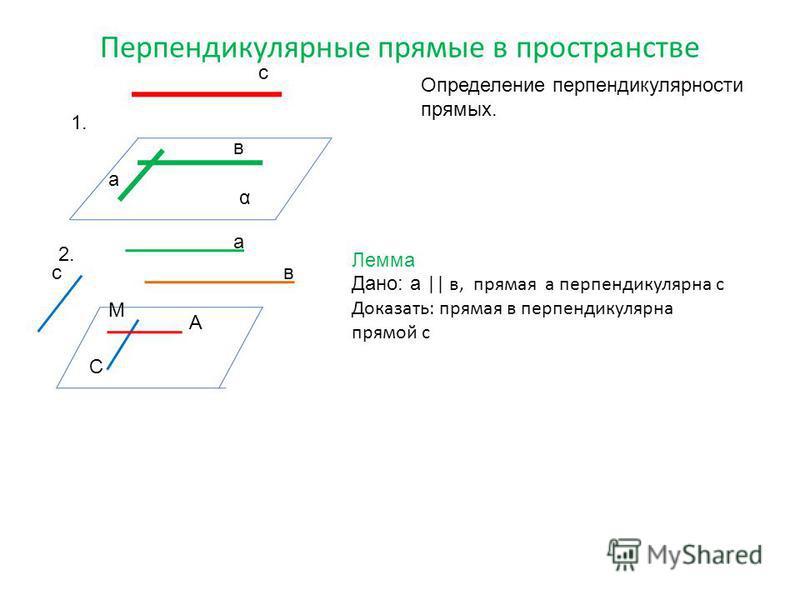 Перпендикулярные прямые в пространстве с в а α 1. а вс М А С Лемма Дано: а || в, прямая а перпендикулярна с Доказать: прямая в перпендикулярна прямой с 2. Определение перпендикулярности прямых.
