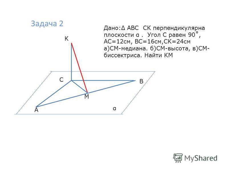 Задача 2 α С К А В М Дано:Δ АВС СК перпендикулярна плоскости α. Угол С равен 90˚, АС=12 см, ВС=16 см,СК=24 см а)СМ-медиана. б)СМ-высота, в)СМ- биссектриса. Найти КМ
