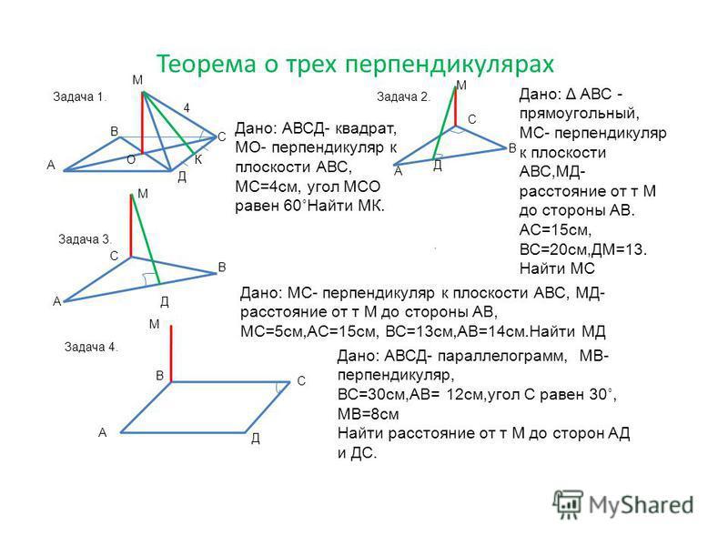 Теорема о трех перпендикулярах Задача 1. С А О М 4 В Д К Дано: АВСД- квадрат, МО- перпендикуляр к плоскости АВС, МС=4 см, угол МСО равен 60˚Найти МК. Задача 2. С В А М Д Дано: Δ АВС - прямоугольный, МС- перпендикуляр к плоскости АВС,МД- расстояние от