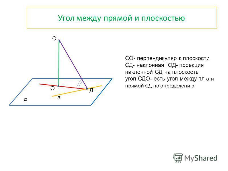 Угол между прямой и плоскостью С Д О α а СО- перпендикуляр к плоскости СД- наклонная,ОД- проекция наклонной СД на плоскость угол СДО- есть угол между пл α и прямой СД по определению.