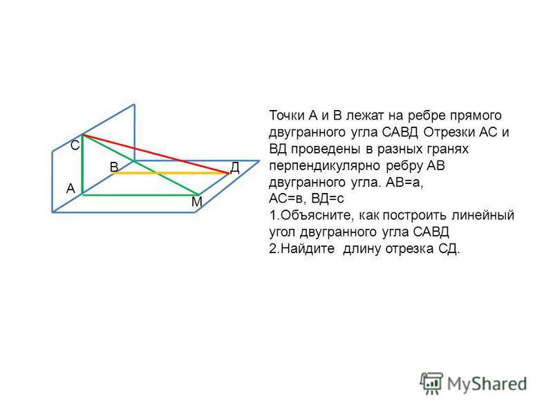 Точки А и В лежат на ребре прямого двугранного угла САВД Отрезки АС и ВД проведены в разных гранях перпендикулярно ребру АВ двугранного угла. АВ=а, АС=в, ВД=с 1.Объясните, как построить линейный угол двугранного угла САВД 2. Найдите длину отрезка СД.