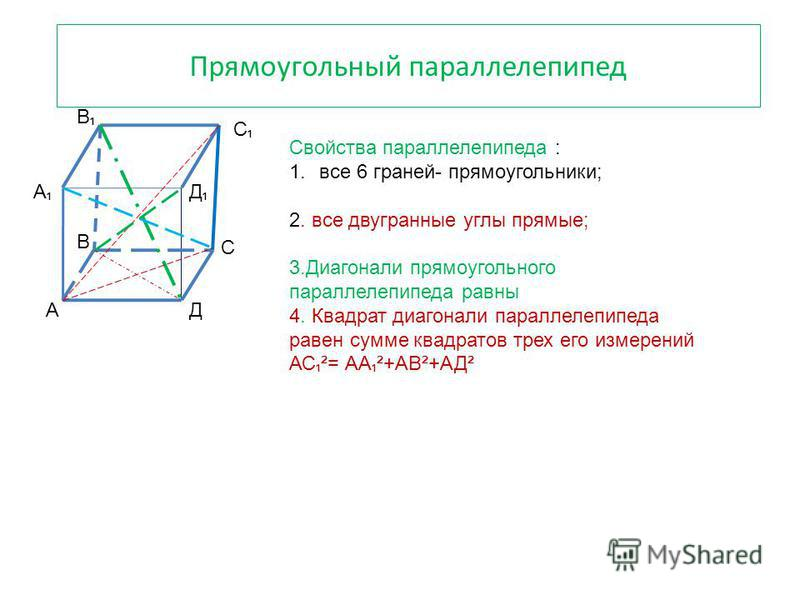 Прямоугольный параллелепипед А В С Д С Д В А Свойства параллелепипеда : 1. все 6 граней- прямоугольники; 2. все двугранные углы прямые; 3. Диагонали прямоугольного параллелепипеда равны 4. Квадрат диагонали параллелепипеда равен сумме квадратов трех