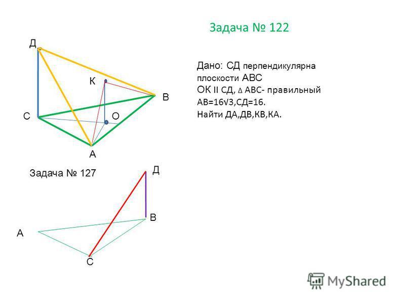 Задача 122 С Д К О А В Дано: СД перпендикулярна плоскости АВС ОК ІІ СД, Δ АВС- правильный АВ=163,СД=16. Найти ДА,ДВ,КВ,КА. Задача 127 А В С Д