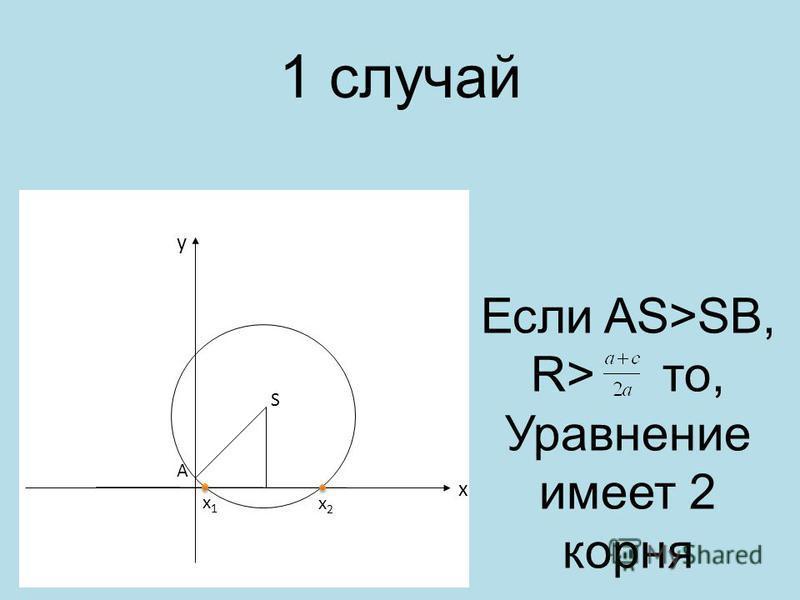 S А х 2 х 1 y x 1 случай Если AS>SB, R> то, Уравнение имеет 2 корня