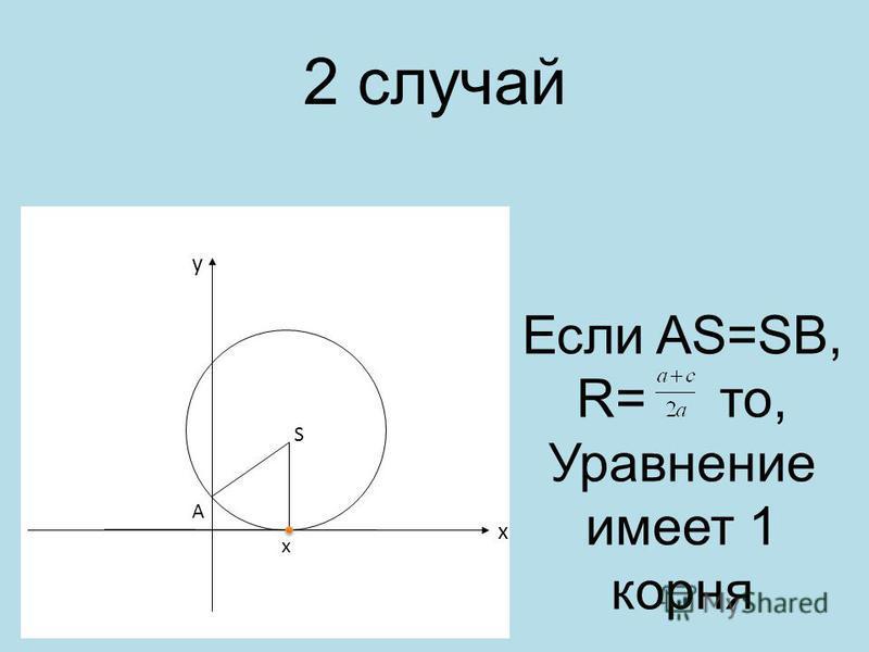2 случай S А х y x Если AS=SB, R= то, Уравнение имеет 1 корня