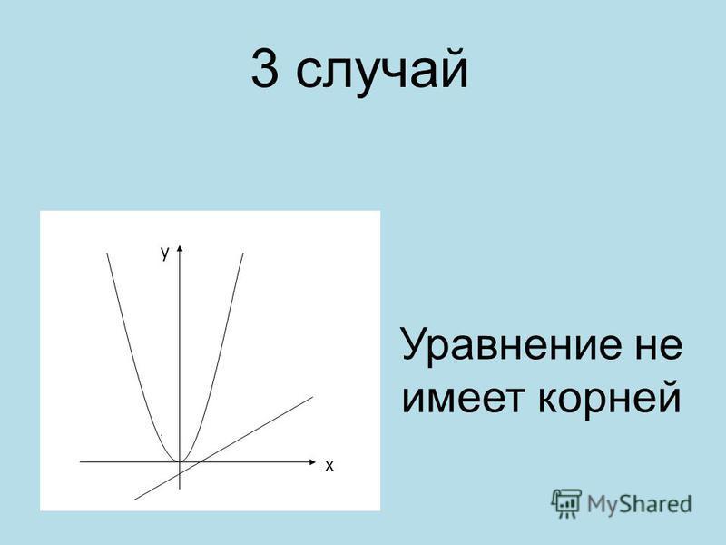 3 случай y x Уравнение не имеет корней
