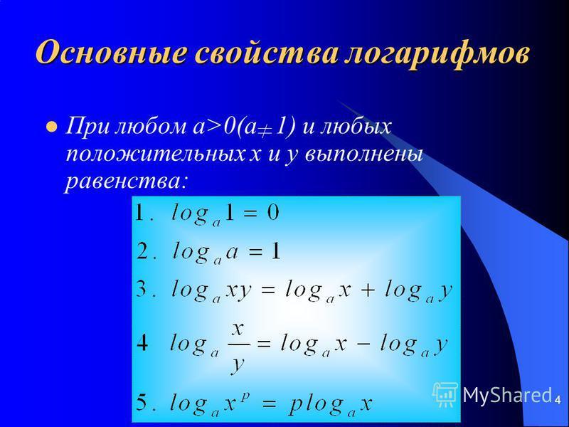 4 Основные свойства логарифмов При любом a>0(a 1) и любых положительных x и y выполнены равенства: