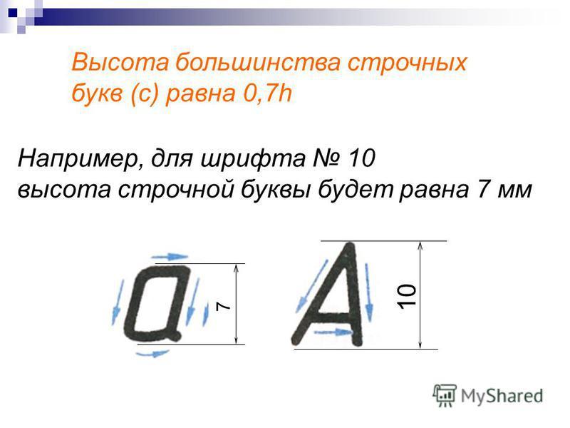 Высота большинства строчных букв (с) равна 0,7h Например, для шрифта 10 высота строчной буквы будет равна 7 мм 7 10