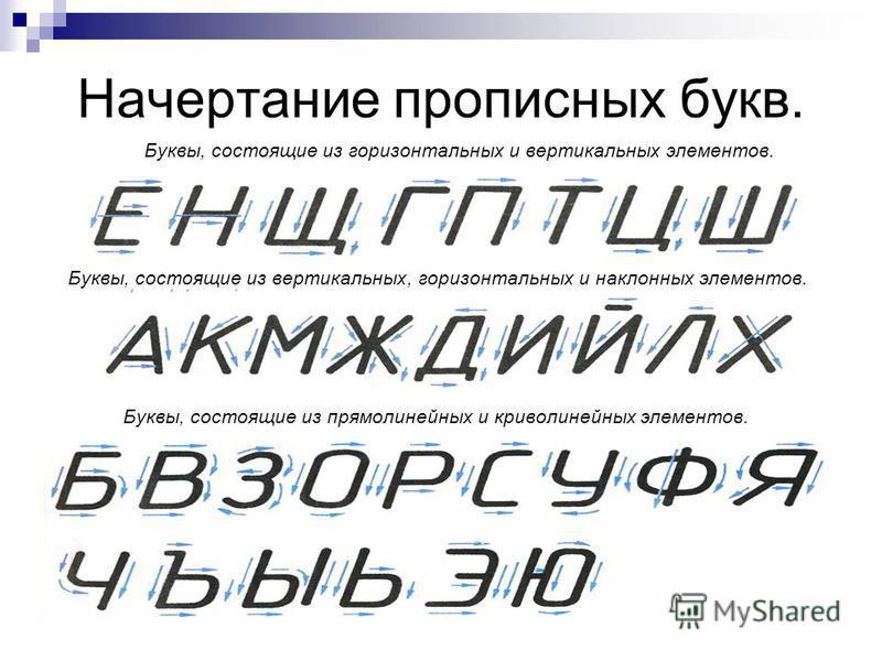 Начертание прописных букв. Буквы, состоящие из горизонтальных и вертикальных элементов. Буквы, состоящие из вертикальных, горизонтальных и наклонных элементов. Буквы, состоящие из прямолинейных и криволинейных элементов.