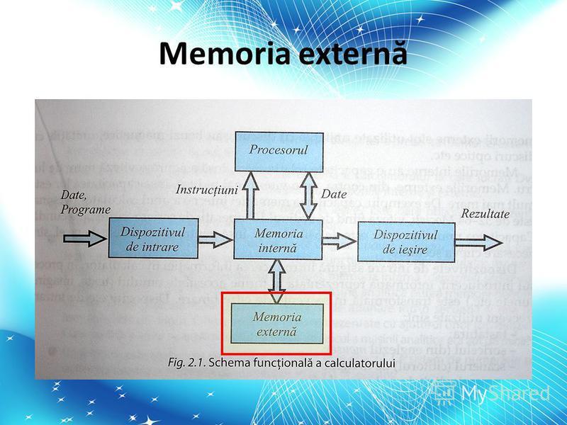 Memoria extern ă